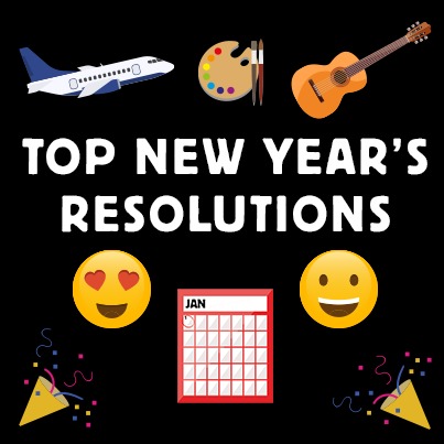 Most Popular New Year's Resolutions